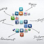 Franquicias y marcas nacionales de servicios en Social Media: ¿Perfil de marca o perfiles locales?