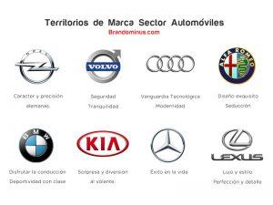 Posicionamineto y territorio de marca automoviles