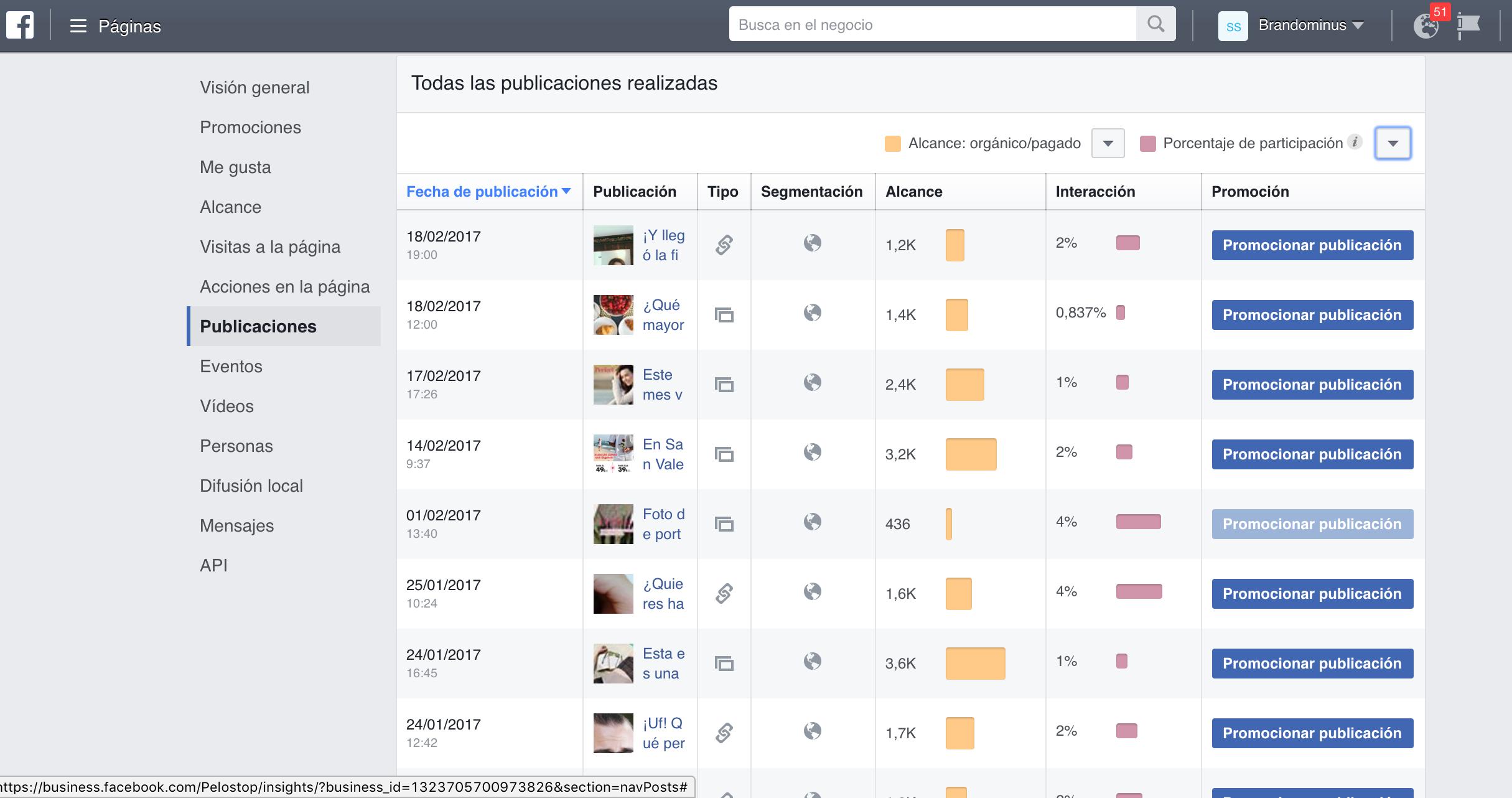 Registrar manualmente hora de publicación de cada post de Facebook